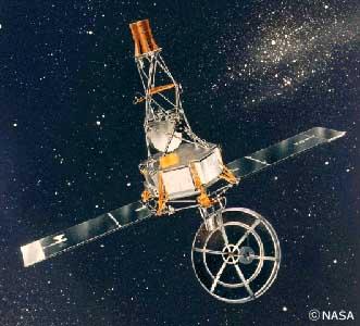 惑星探査機打ち上げ競争