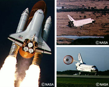 再利用可能なスペースシャトルの打ち上げと帰還