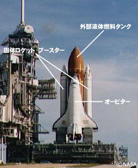 スペースシャトルの機体