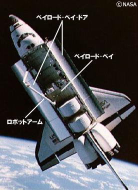 スペースシャトルのペイロード・ベイ