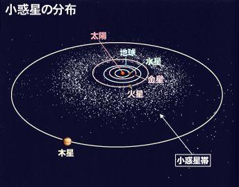 小惑星帯」とは何? Weblio辞書
