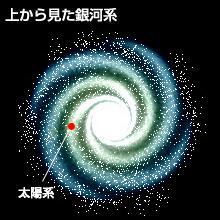 銀河系の発見とは何? Weblio辞書