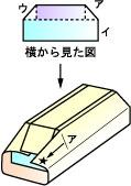 大きさの異なる箱を重ねるときの包み方