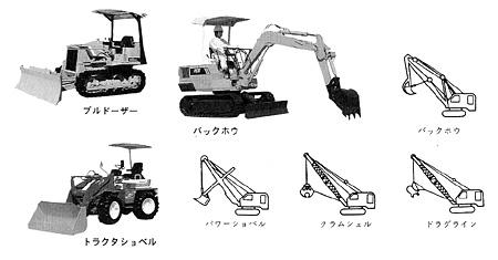 建設機械類ブルドーザー