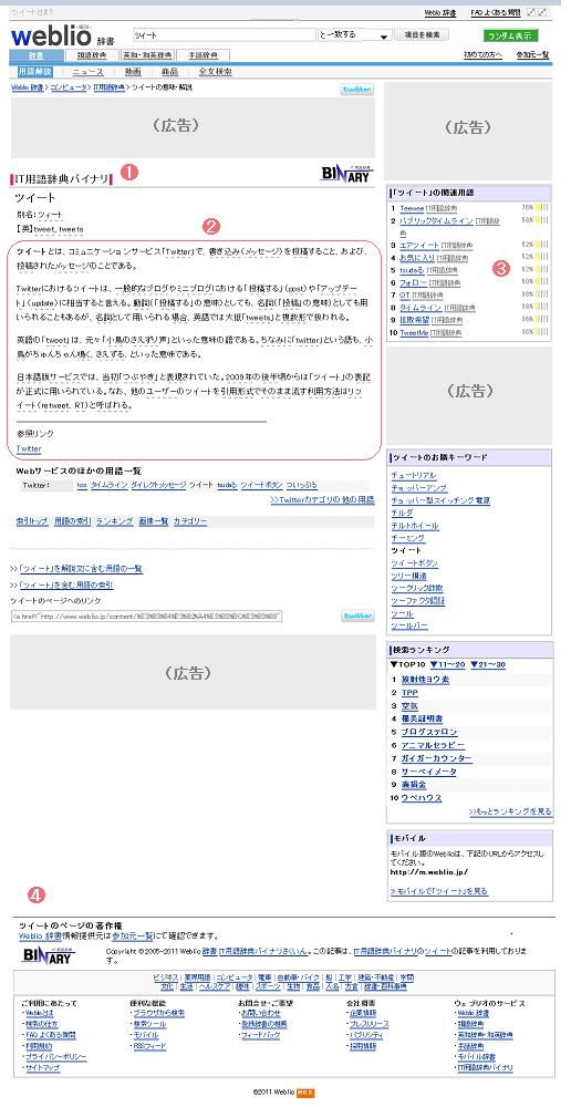 Weblio検索結果のページの概要