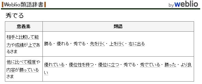 類語辞典の表示例